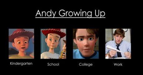 Toy Story's Andy Grows Up To Jim From THe Office