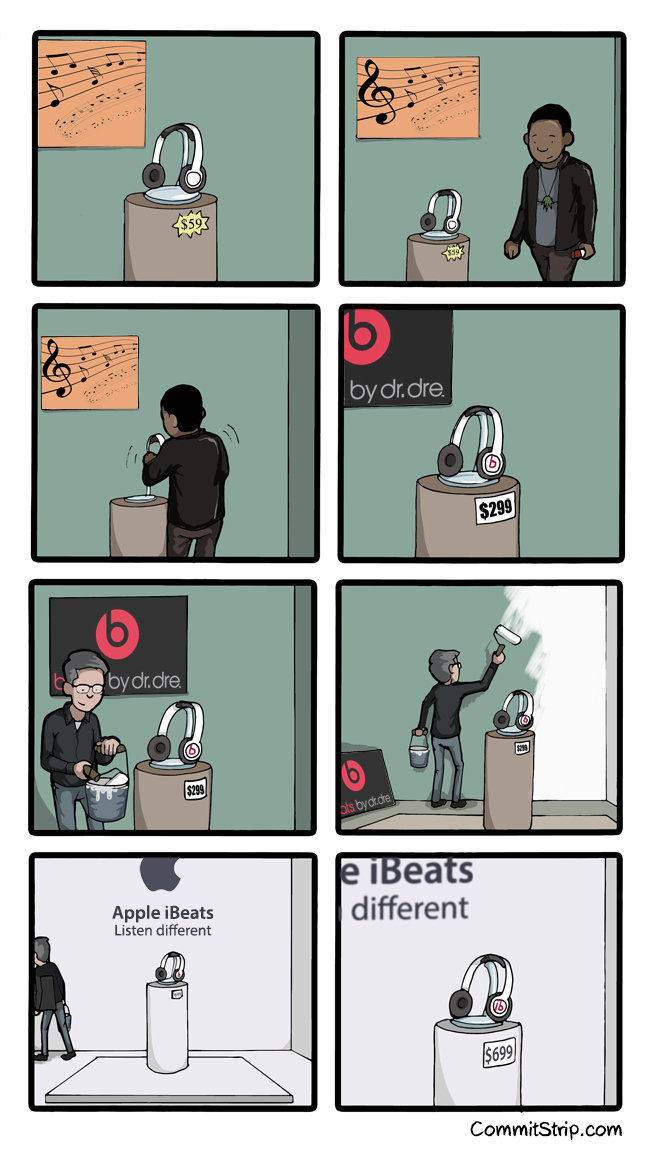 Apple Buys Beats By Dr. Dre & Increases The Value Through Marketing In  Comic By Commitstrip